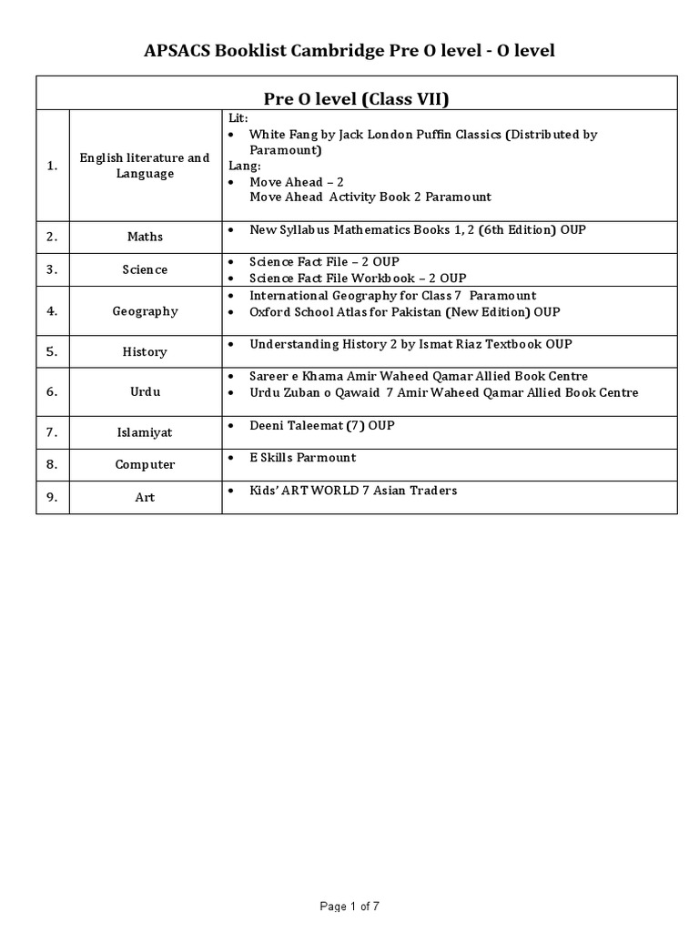 O level recommended books pdf