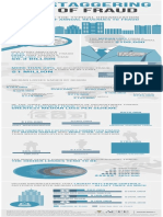 Staggering-Cost-of-Fraud-infographic.pdf