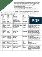 Detoxifierea ficatului 9 xile.doc
