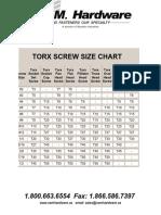 Torx Screw Sizes