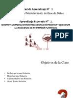2.1 Modelo Entidad-Relacion Identificando Relaciones