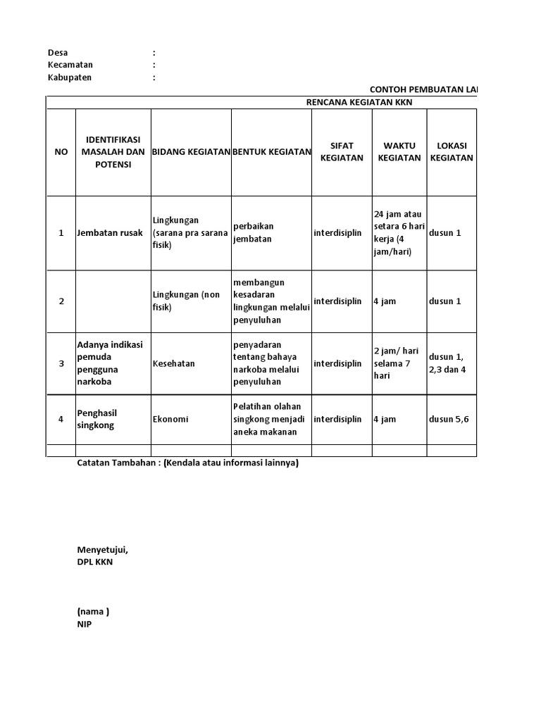 Format Program Kerja Laporan Kkn