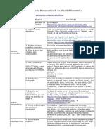 Como fazer revisao sistemática e analise bibliometrica.pdf
