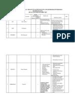 343749306 Hasil Monitoring Uraian Tugas Docx