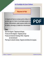 Dibujo para Quimicos 1.pdf