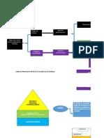 Regimen Comun y Simplificado Cuadro Cronologico(1)
