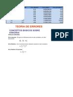 Error Porcentual y Absoluto.