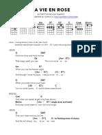 LA VIE EN ROSE - Ukulele Chord Chart.pdf