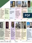 Linea de Tiempo Hist de La Arquitectura