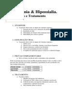 Protocolo Xerostomia - Hipossialia