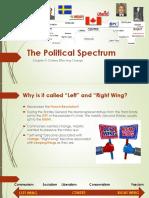 linde political spectrum