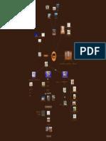 mapa mental 7 oet (1).pdf