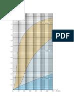curva de magnetización.pdf