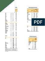 tabla densidad.pdf
