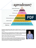 Como Aprendemos -  William Glasser.pdf