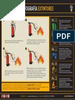 infografia-extintor