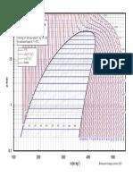 Chart-p-h-R134a.pdf