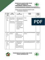 PDCA Bukti Program Inovasi Program Kegiatan UKM