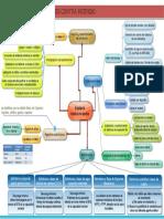 equipos contra incendio.pdf