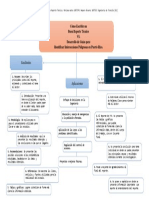 Mapa Conceptual de Reporte Tecnico melissa lala.docx