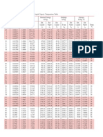 Pt1000 Tabelle Pdf
