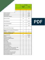 Verificación de Viabilidad Agua y Alcantarillado Chicama