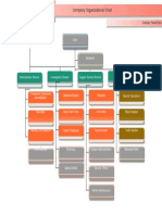 Chief Org Chart
