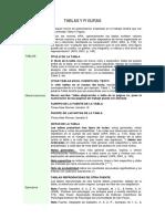 Normas APA para tablas.pdf