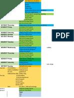 Programme IPC 2017