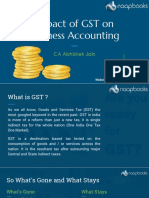 GST Accounting Impact & accounting Software