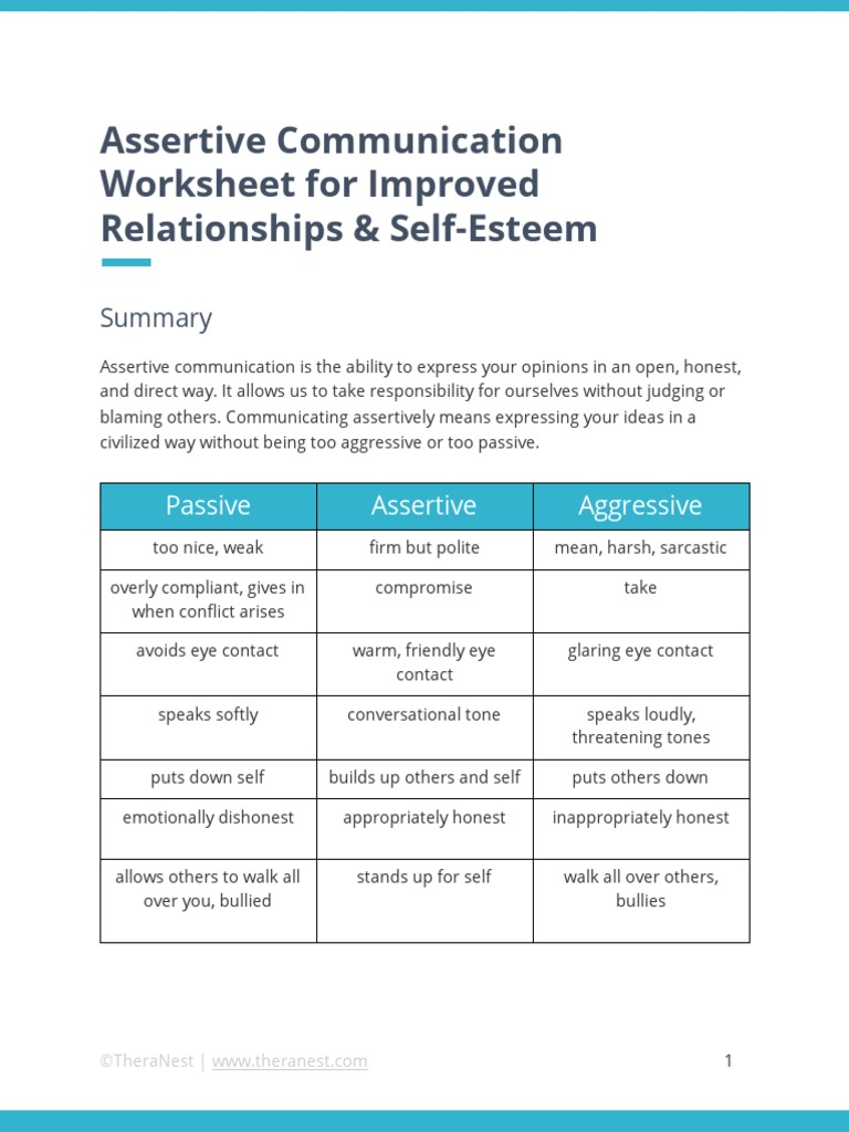 worksheet Passive Aggressive And Assertive Communication Worksheets assertive communication worksheet pdf