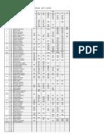 Schedule CNVA