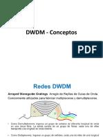DWDM 2