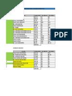 METRADO DE BUZONES ,TRAZO Y REPLANTEO PARA VAL N° 01 CMM 31-08-17