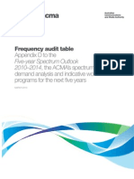 Frequency audit table