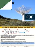 Ppt Antenas i Unidad Parte 1