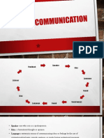 Cycle of Communication