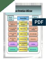 Clasificaciones_Eticas.pdf