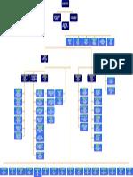 KPM-MOE-Updated-18-9-v2.pdf