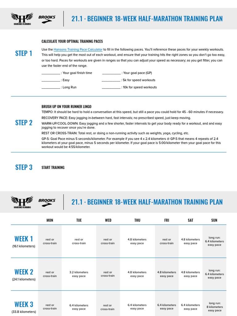 Half Marathon Beginner Training Plan- Kilometers | Recreation