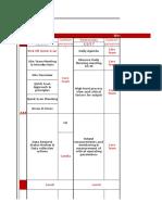 CCP - Agenda RG Quickscan - 20170207