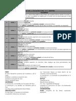 8. Criterios Escritura 2016-2017