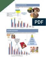 ENCUESTA DE PREFERENCIA DE COMPRAS DE UTILES ESCOLARES EN PERU