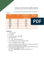 Diagrama Pourbex Cu