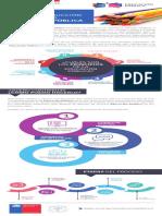 Educacion Publica Infografia