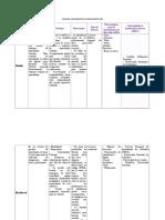 Cuadro Comparativo Plataformas Virtuales de Aprendizaje