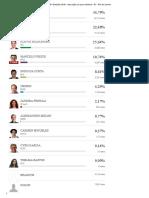 Resultado eleição municipal - Prefeito Turno 1  (Zona 243) - 2016.pdf