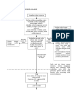 ALGORITMA BHD MENURUT AHA 2015.doc