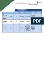 Cronograma TAS 10º26_ Bio