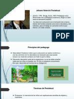 Presentación 1 Daniela